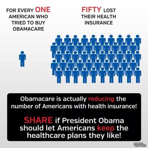 Obama Care - How to reduce the amount of people with health insurance
