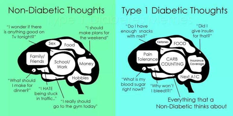 Thoughts from a Diabetic | I am a Type 1 Diabetic | www.iamatype1diabetic.com