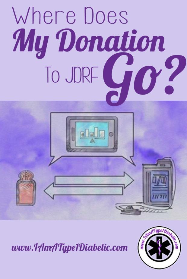 Where-Does-JDRF-money-go
